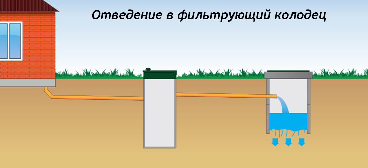 Регулятор давления воздуха зил 130 схема